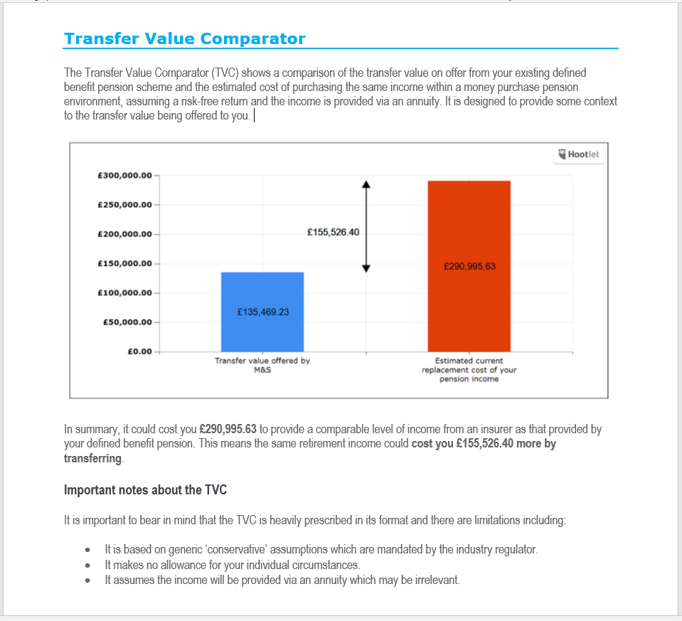 Transfer Value Comparator Bar Chart